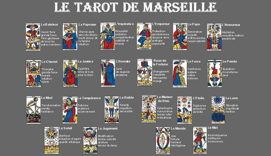 qu est ce que le tarot de marseille. Black Bedroom Furniture Sets. Home Design Ideas